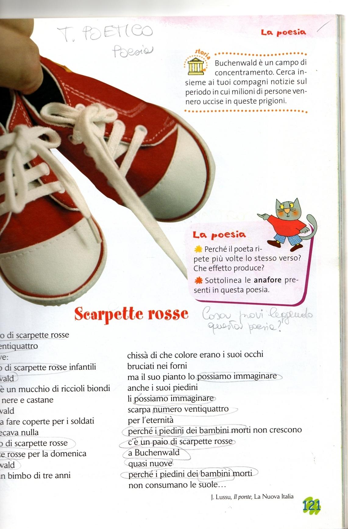 Scarpette Rosse di J.Lussu